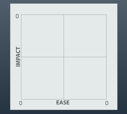 IMpact Grid