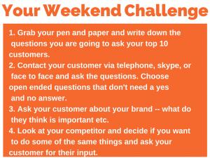 110 weekend challenge 4