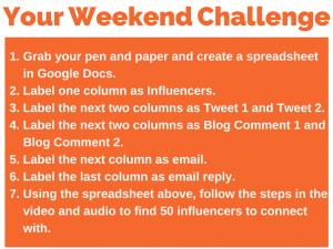 125 weekend challenge 7
